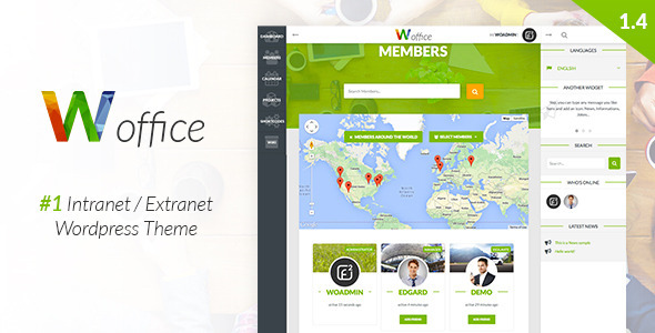 Développement web sure mesure dci websolutions - dci marketplace, Développement des applications web sure mesure dci websolutions - dci marketplace