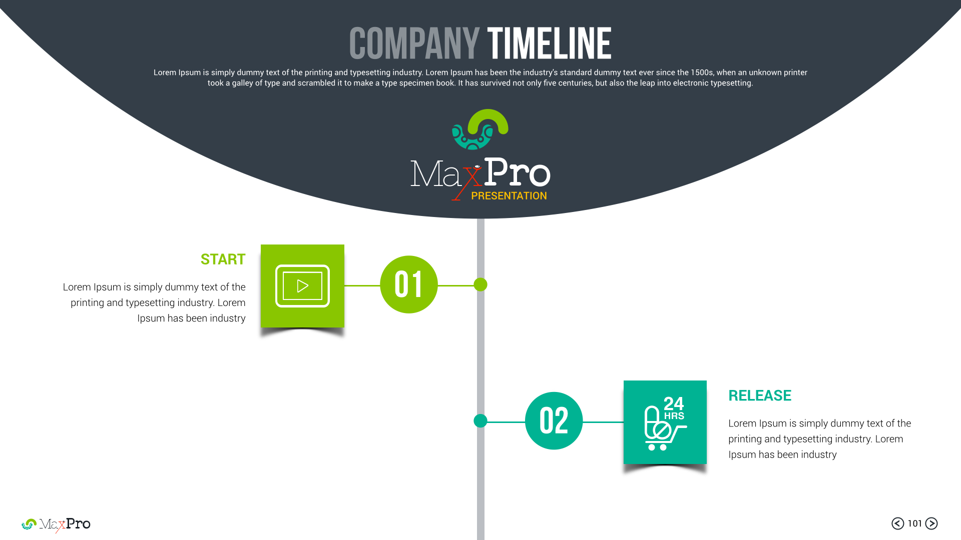 maxpro  u2013 business plan powerpoint presentation